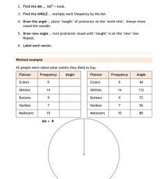 Bar Graph Worksheets 3rd Grade   Printable Worksheets and Activities for  Teachers [ 1754 x 1240 Pixel ]