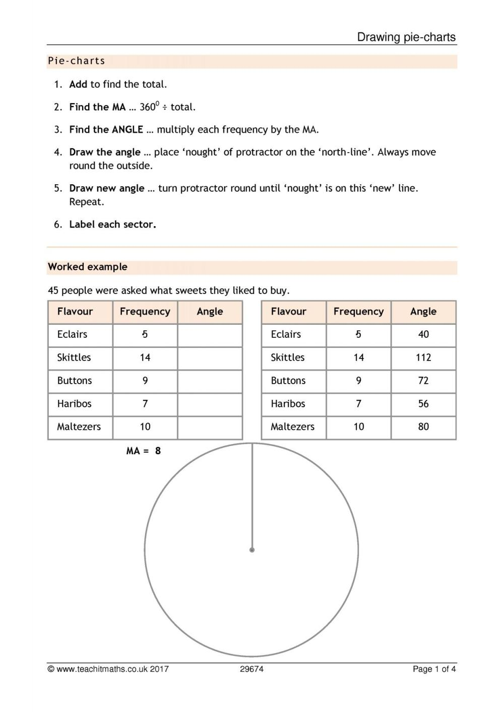 medium resolution of Bar Graph Worksheets 3rd Grade   Printable Worksheets and Activities for  Teachers