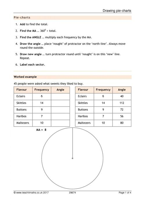 small resolution of Bar Graph Worksheets 3rd Grade   Printable Worksheets and Activities for  Teachers