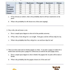 What Is A Sample Space Diagram In Maths 2001 S10 Stereo Wiring Ks4 Teachit