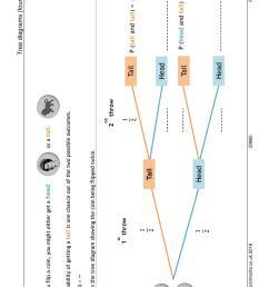 1 preview ks4 download document download tree diagrams  [ 1240 x 1754 Pixel ]