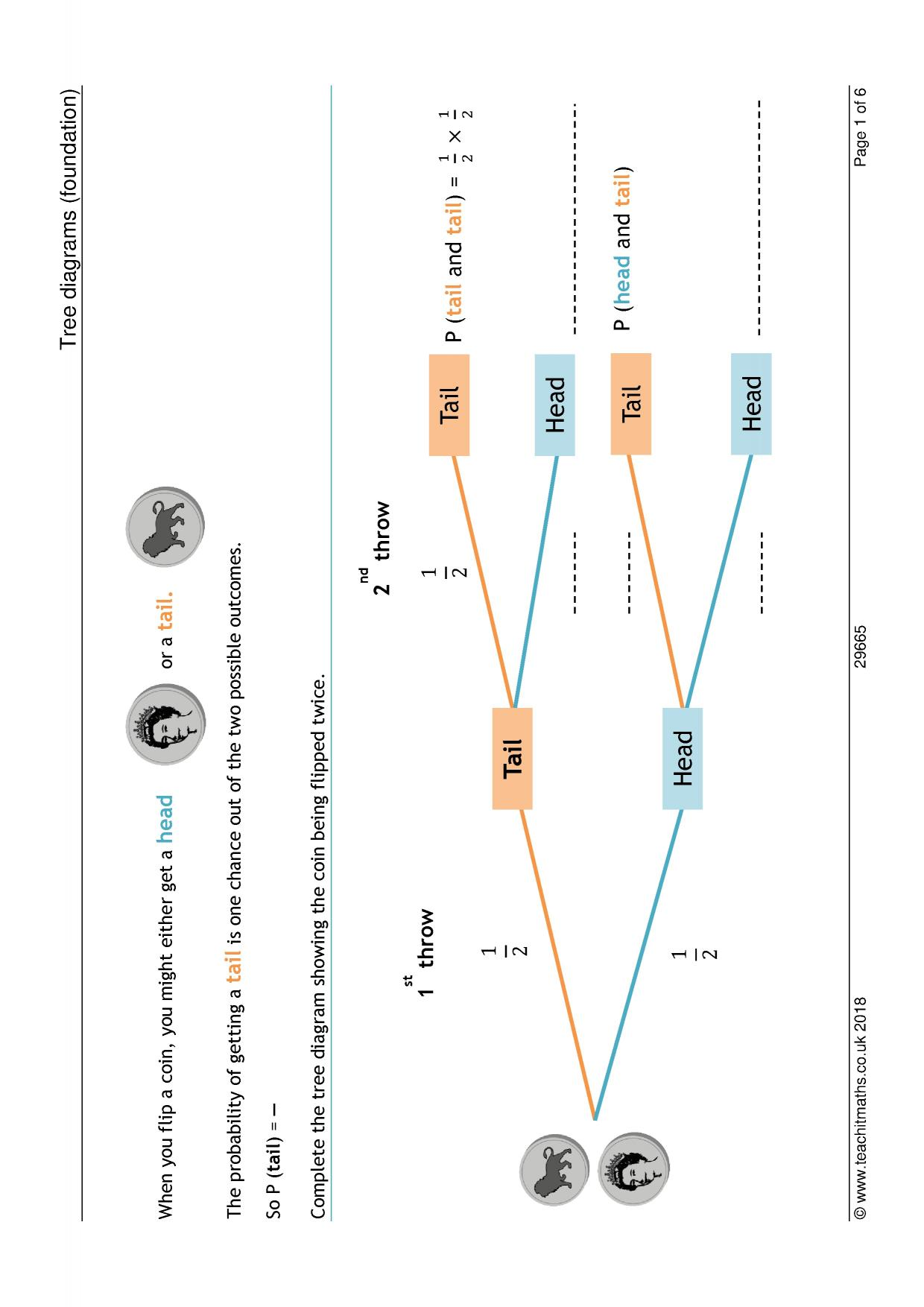hight resolution of  1 preview ks4 download document download tree diagrams
