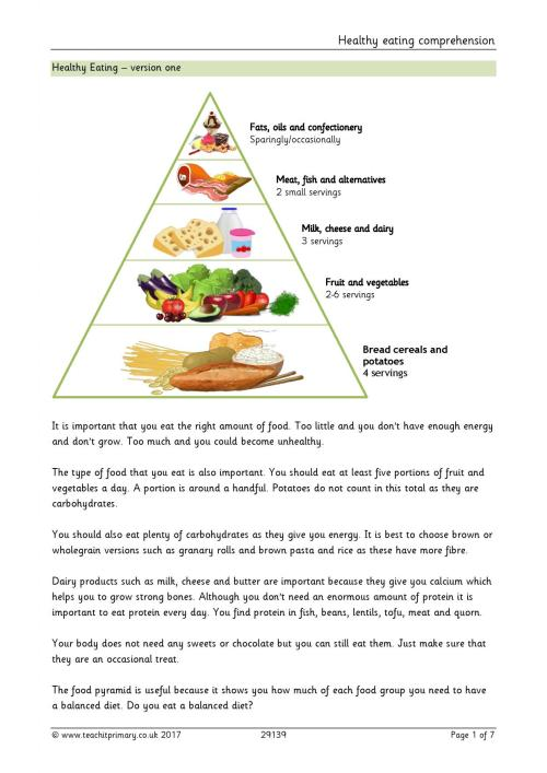 small resolution of Healthy eating comprehension