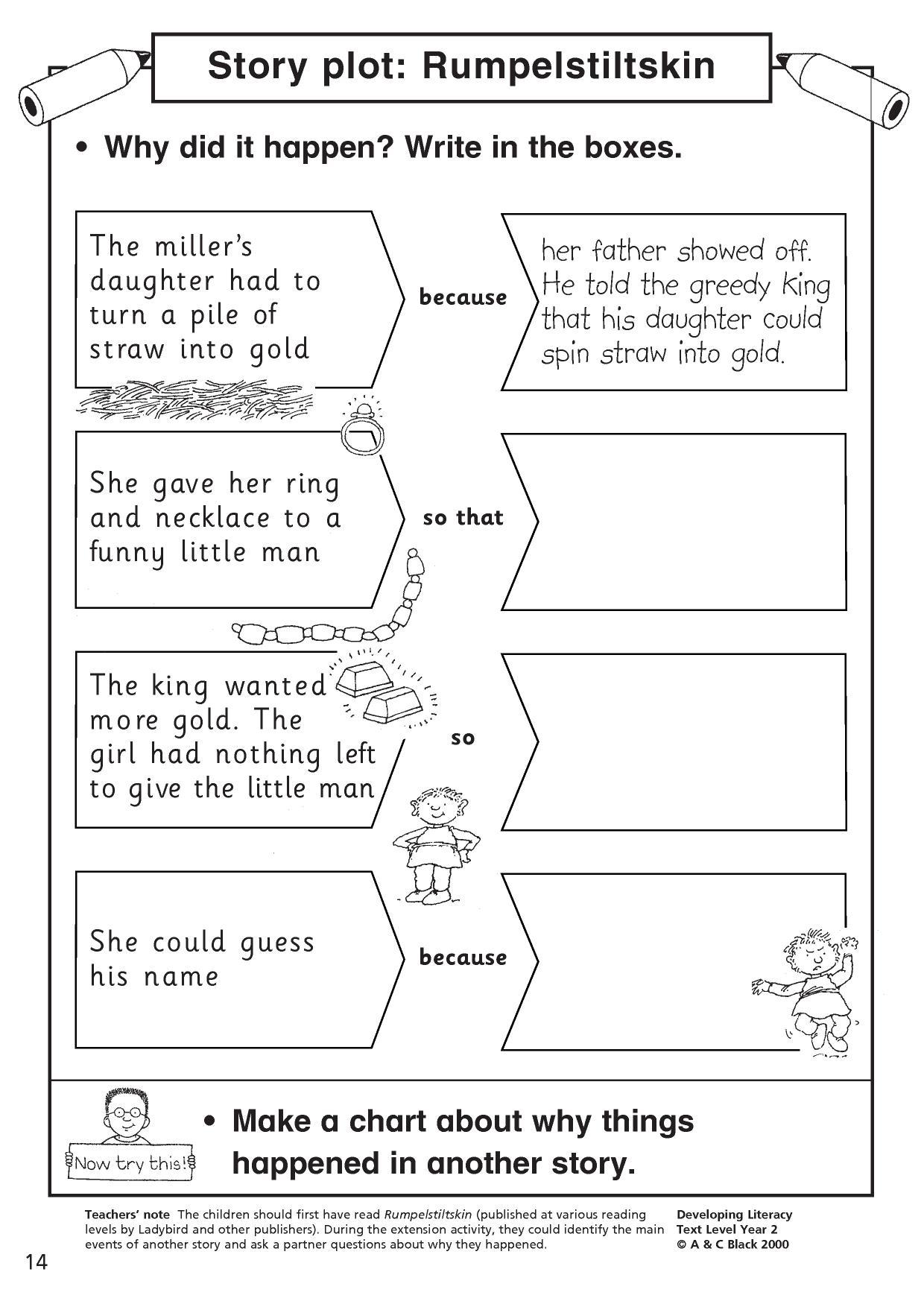 Story Plot Rumpelstiltskin