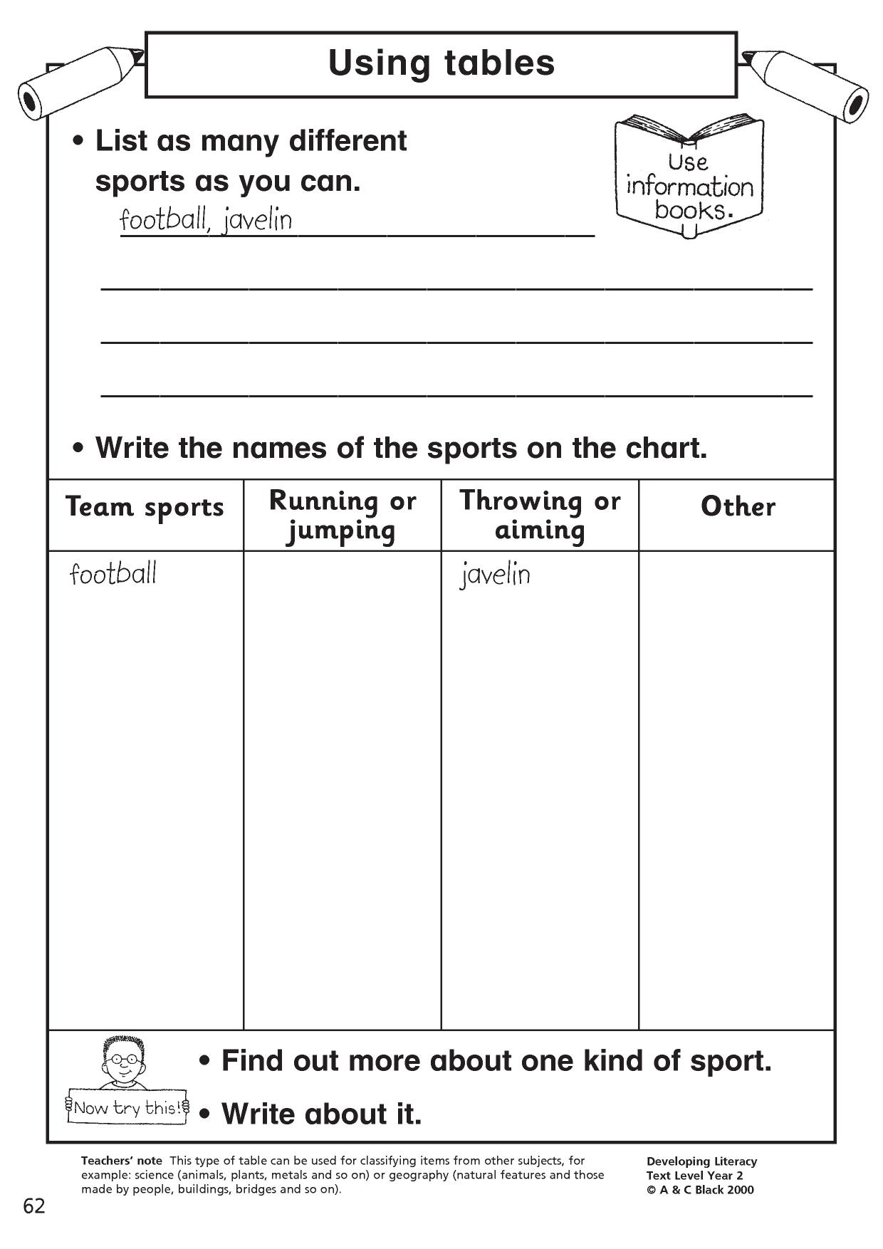 Non Chronological Report Writing Ks1 Examples