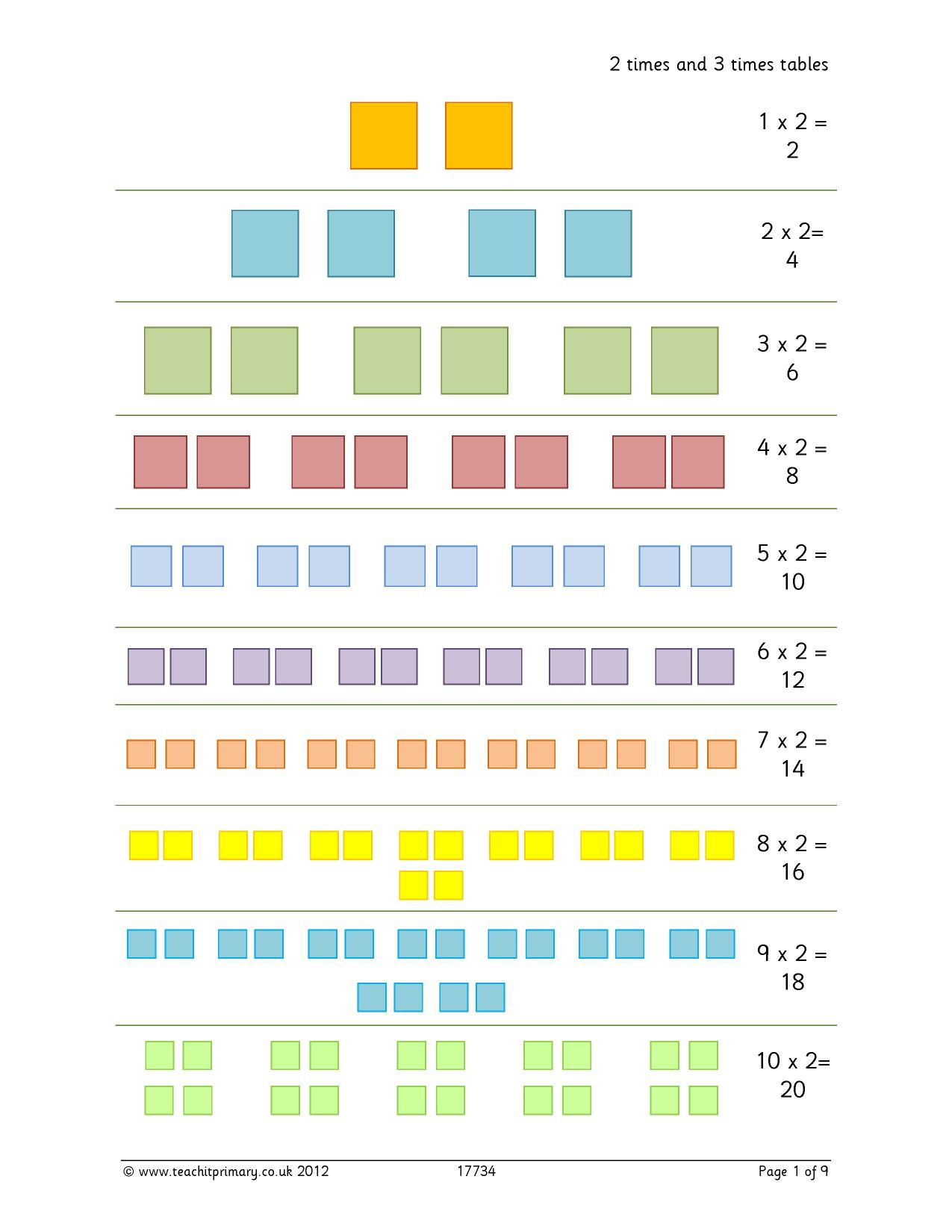 Basic Multiplication And Division