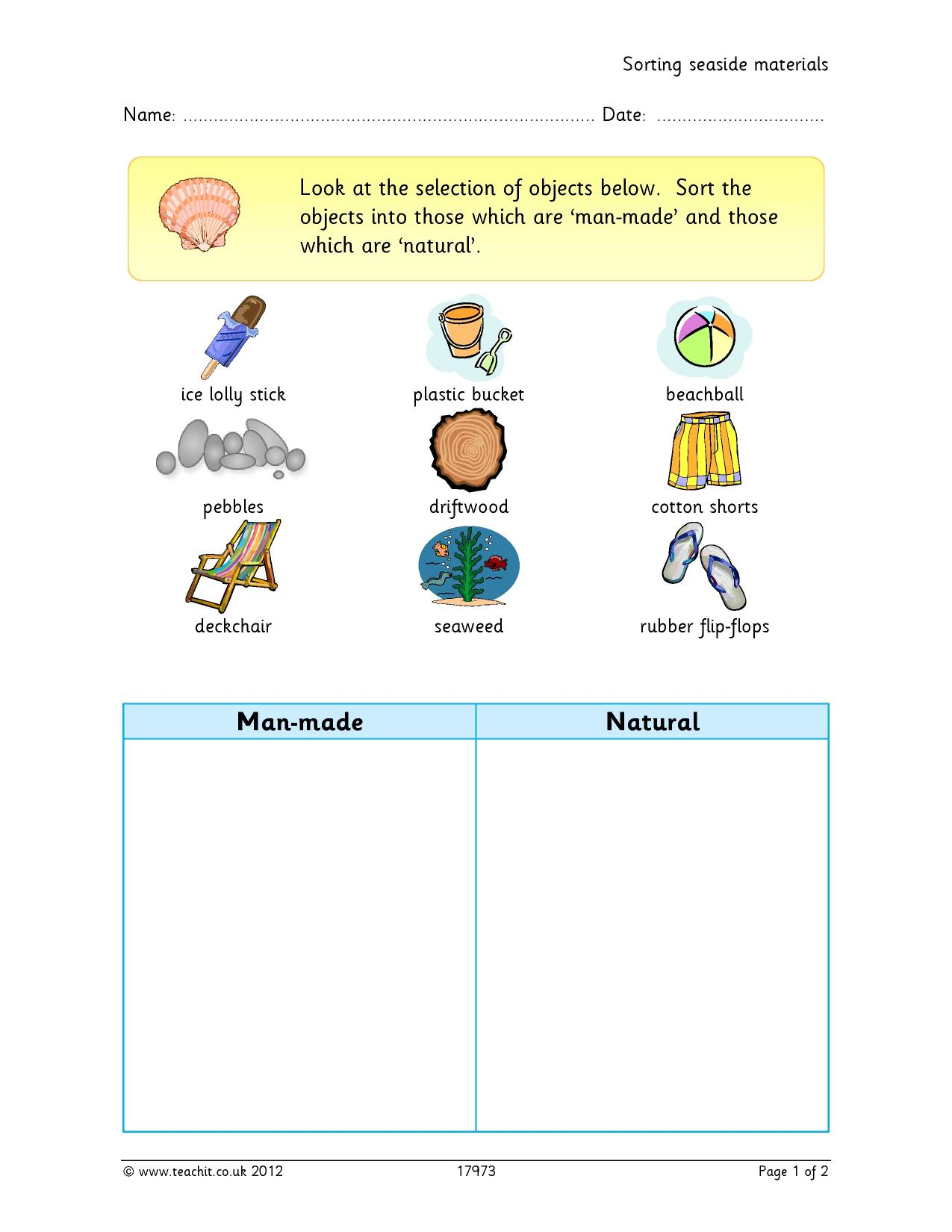 Pin 2nd Grade Science Man Madenatural Resources