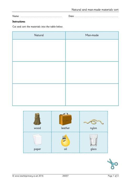 small resolution of EYFS   KS1   KS2   Everyday materials   Teachit Primary