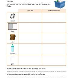 EYFS   KS1   KS2   Everyday materials   Teachit Primary [ 1754 x 1240 Pixel ]