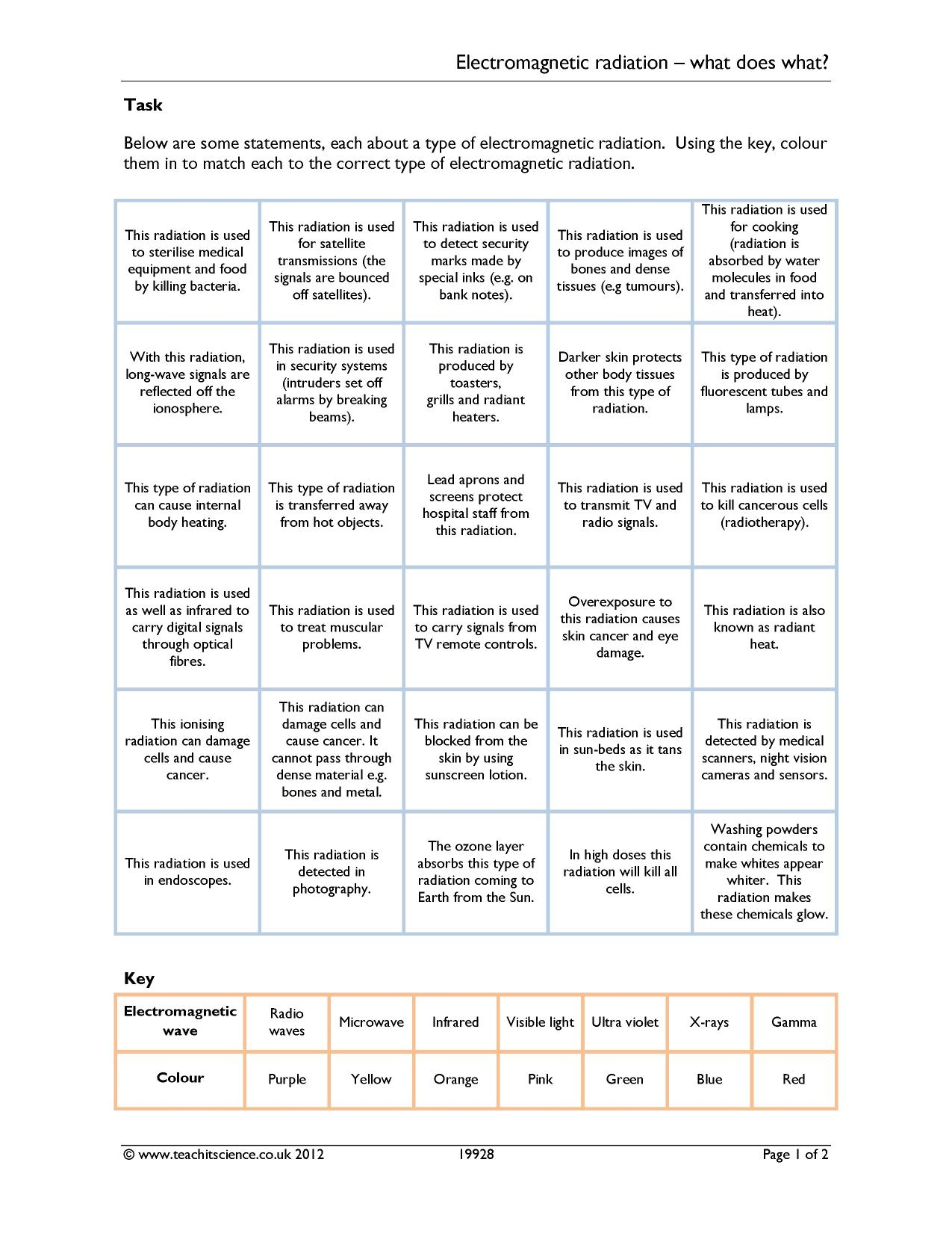 Science Starters Worksheet Electromagnetic Waves Science