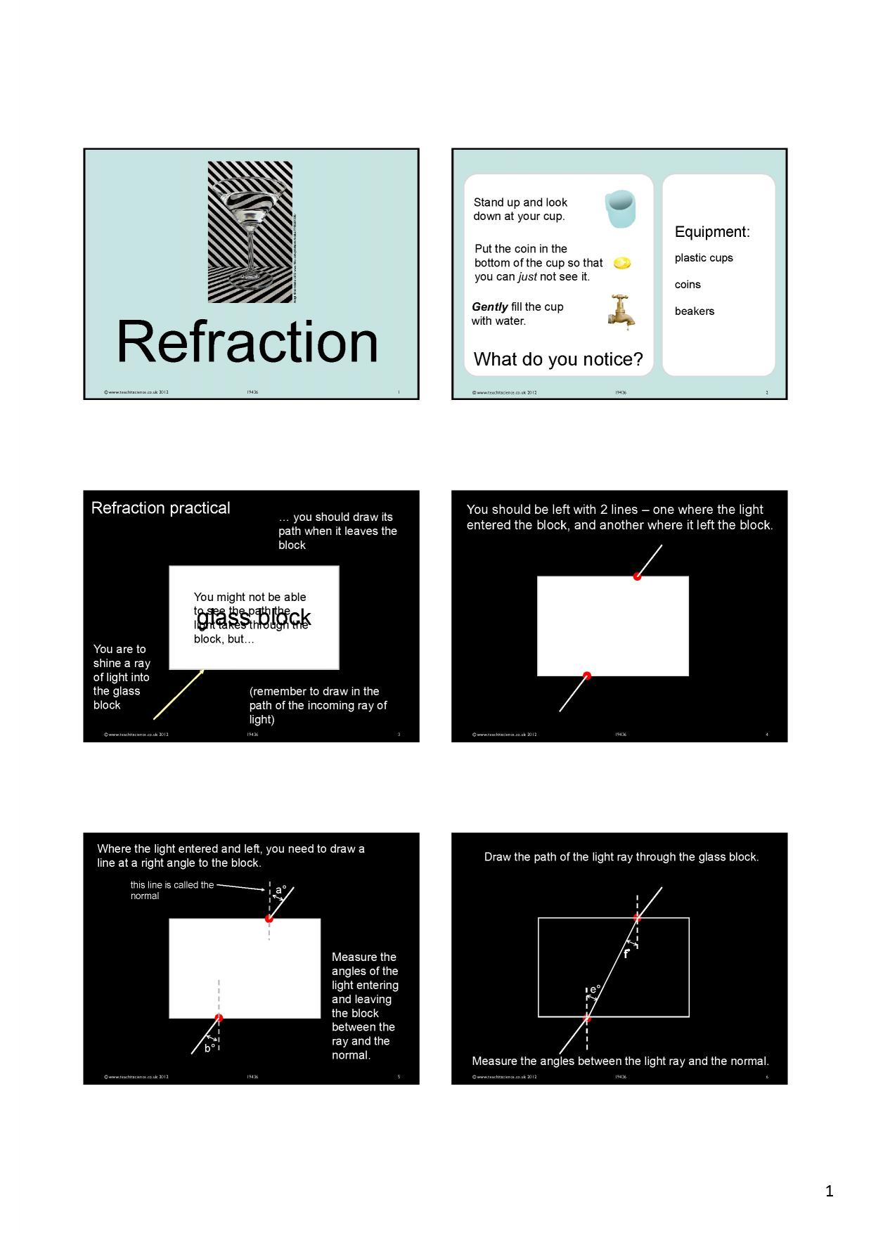 reflection ray diagram ks3 leagoo lead 6 battery waves light search results teachit science 1 preview physics