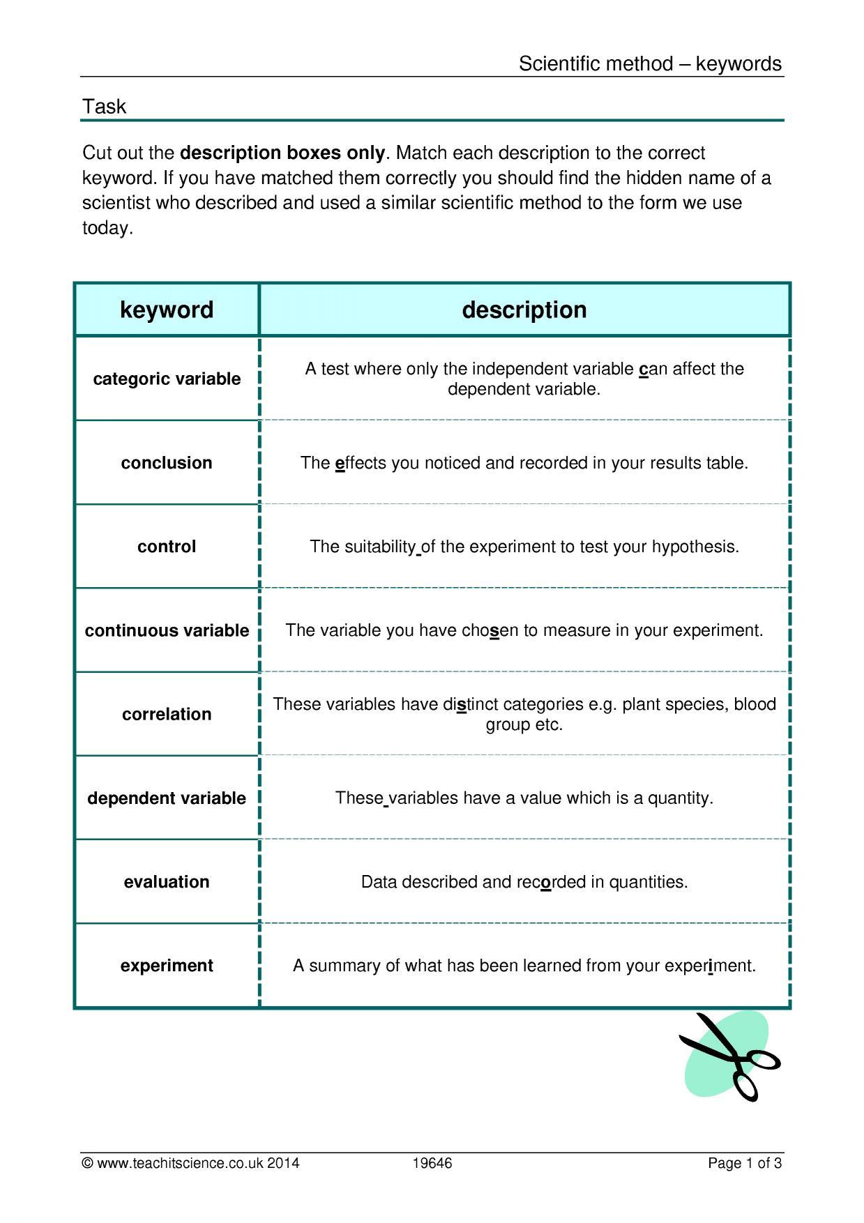 Scientific Method Keywords