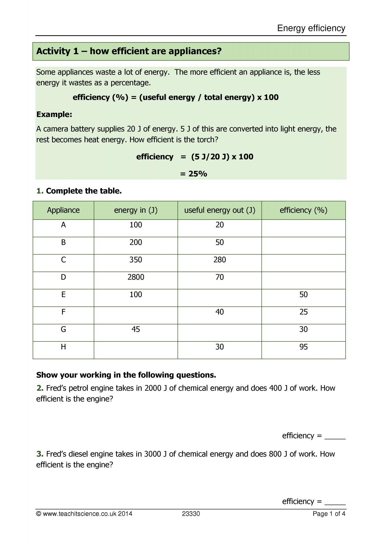 Ks4 Heat Transfer Worksheet