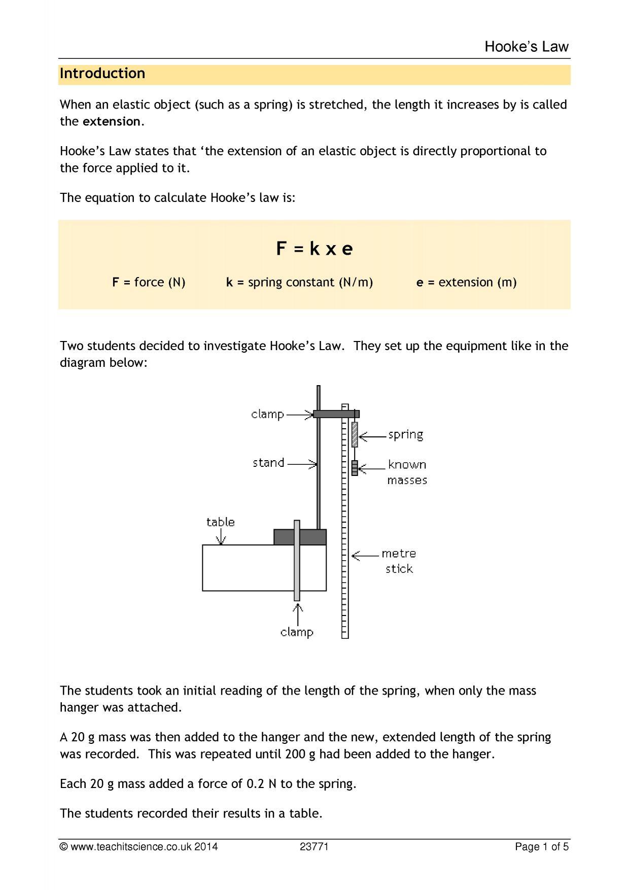 Hooke S Law