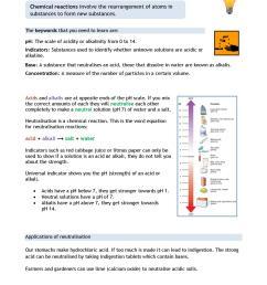 KS3   Chemical reactions – acids and alkalis (KS3)   Teachit Science [ 1754 x 1240 Pixel ]
