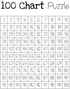 best th day of school resources chart puzzle teach junkie also rh teachjunkie