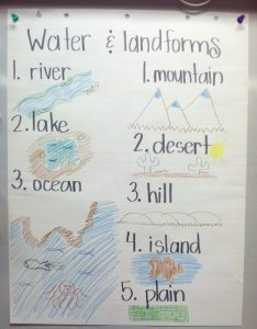 landforms for kids activities and lesson plans illustrating the teach junkie also rh teachjunkie