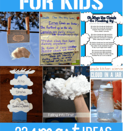 Clouds Science for Kids: 23 Smart Ideas for the Classroom - Teach Junkie [ 1103 x 736 Pixel ]