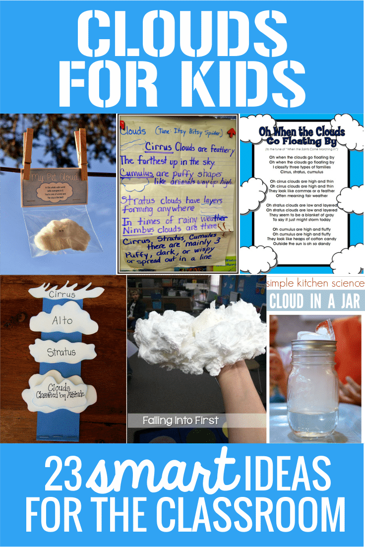 medium resolution of Clouds Science for Kids: 23 Smart Ideas for the Classroom - Teach Junkie