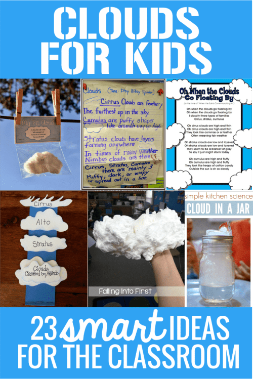 small resolution of Clouds Science for Kids: 23 Smart Ideas for the Classroom - Teach Junkie