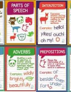 Free parts of speech posters download collection classroom teach junkie also poster sets and fantastic rh teachjunkie