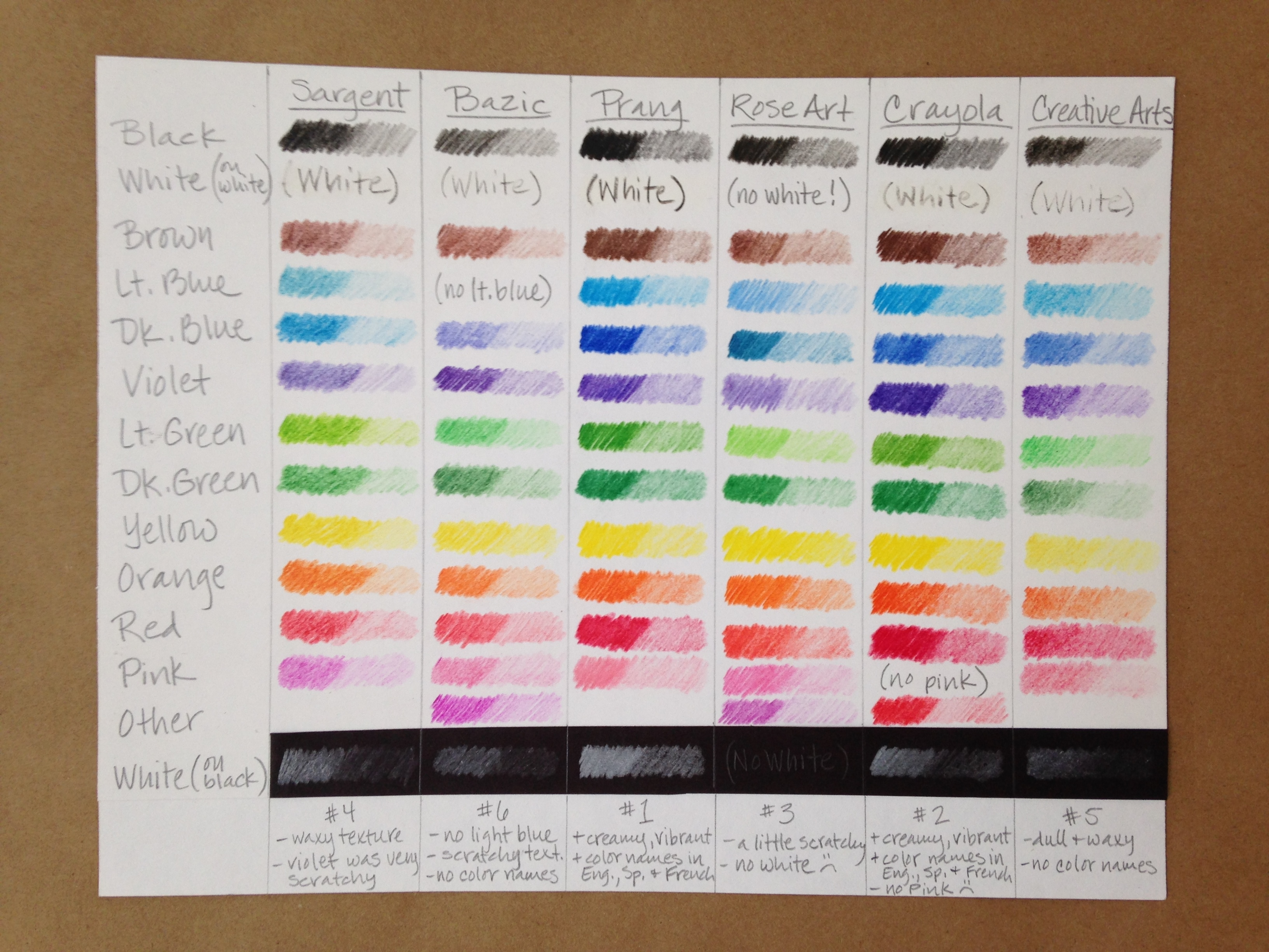 Student Grade Colored Pencil Comparison Test