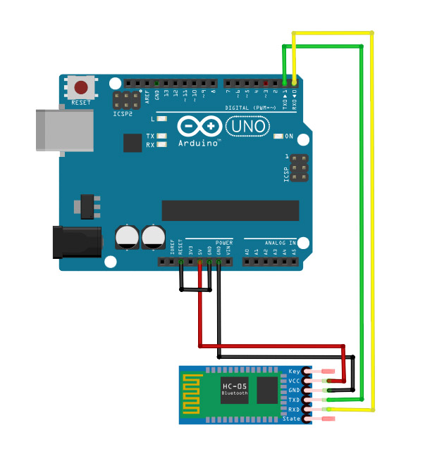 Arduino Bluetooth HC-05