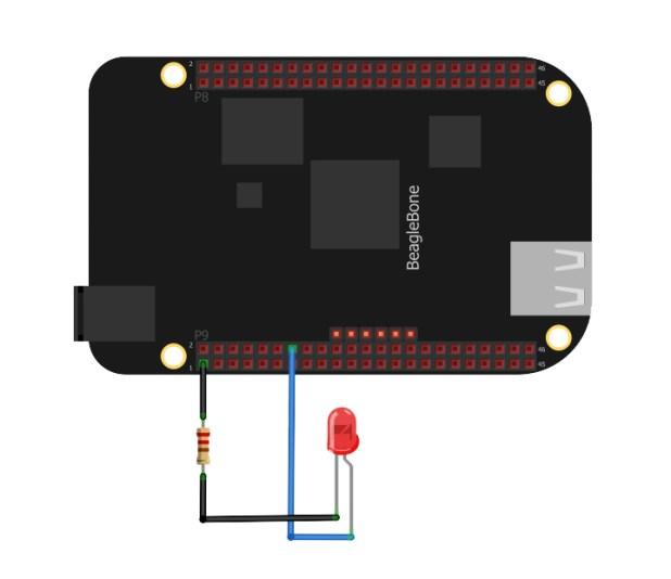 Beaglebone Black External LED