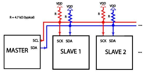 I2C Wiring Diagram SDA SCL