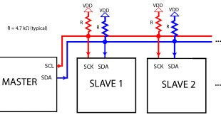 What is I2C? | Protocol Guide