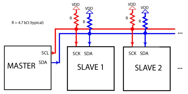 What is I2C? | Protocol Guide | Teach Me Microcontrollers!