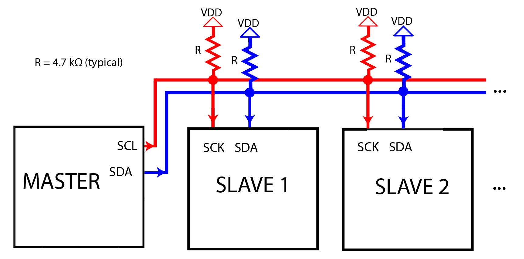i2c wiring diagram what is i2c protocol guide teach me microcontrollers