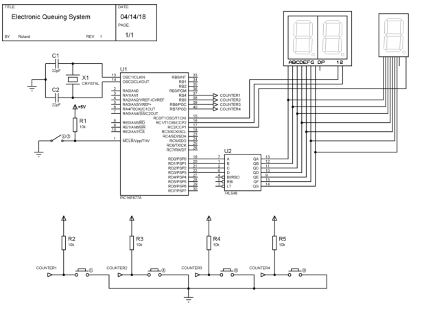Electronic Queuing System schematic diagram