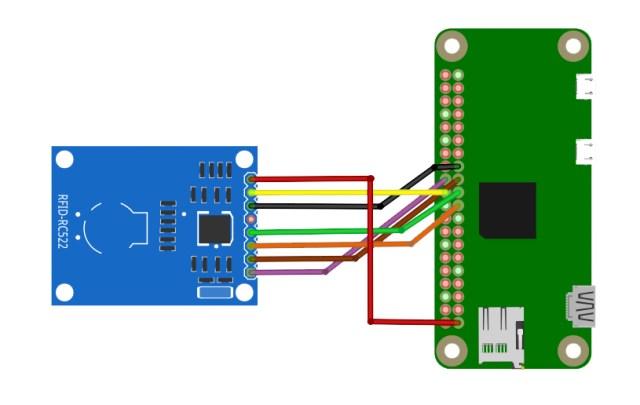 Raspberry Pi Zero RFID