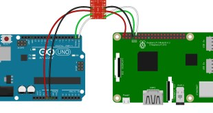 Arduino UNO Raspberry Pi Connection