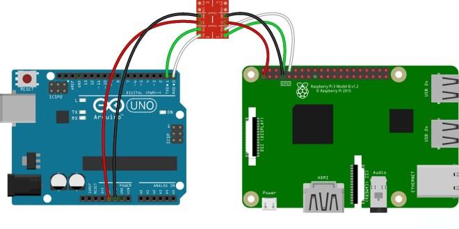 Arduino UNO Raspberry Pi Connection