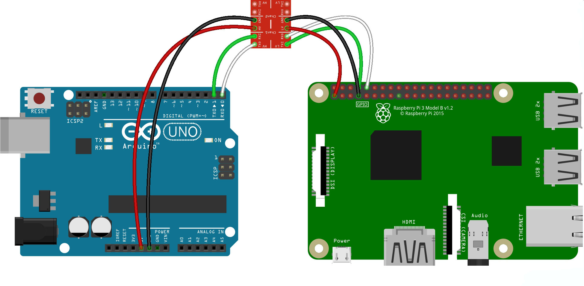 Raspberry Pi Serial Uart Tutorial Teach Me Microcontrollers Connect Ide To Usb Cable Wiring Diagram Arduino Uno Connection