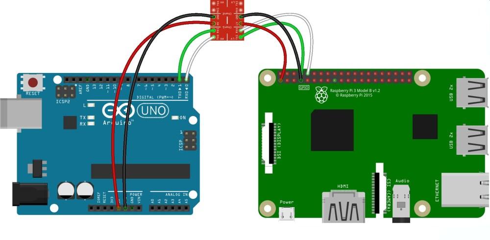 medium resolution of raspberry pi circuit board diagram
