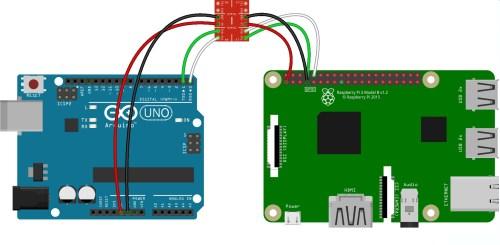 small resolution of raspberry pi circuit board diagram