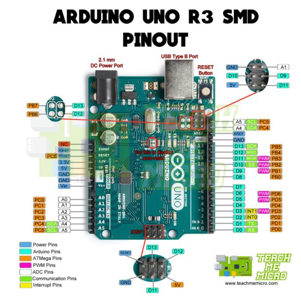 Arduino UNO Pinout