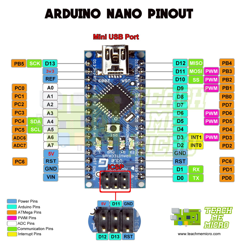 Arduino NANO Pinout Diagram | Microcontroller Tutorials