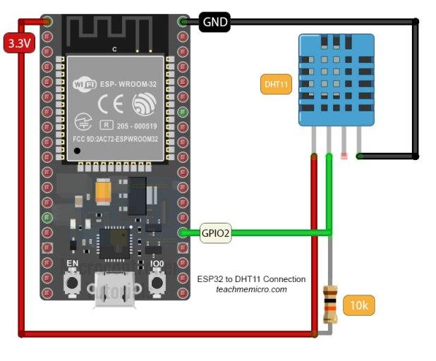 ESP32 DHT11 Wiring diagram