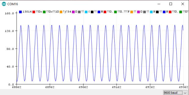arduino ad9833 sine wave