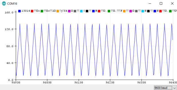 AD9833 triangular wave