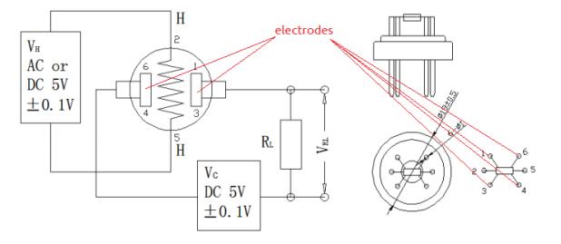 Test points for sensor resistance