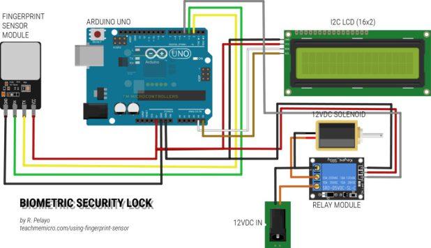 Biometric Lock Diagram