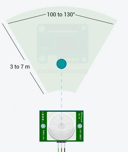 HC-SR501 PIR sensor detection range