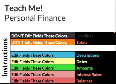 Personal Finance Key