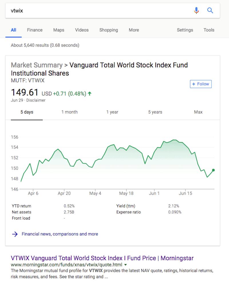 Stock Chart- Grow Your 401k