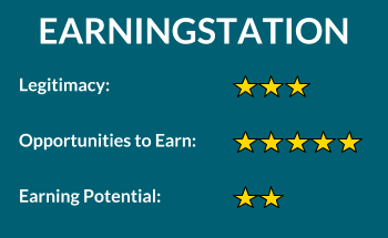EarningStation Rating for online surveys